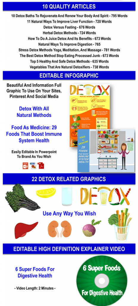 Detox And Cleanse: Rejuvenate Your Body PLR Pack By JR Lang Review
