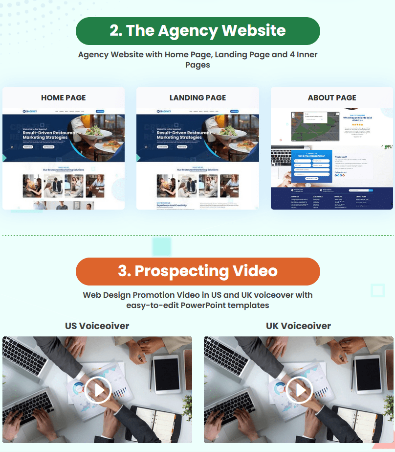 Web Agency Fortune DFY Restaurant Website Theme & Templates Review By Dawn Vu