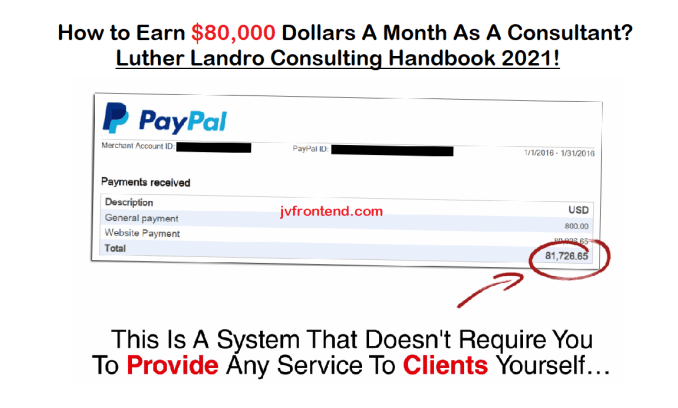 The $5 Consulting Handbook 2021 Review By Luther Landro