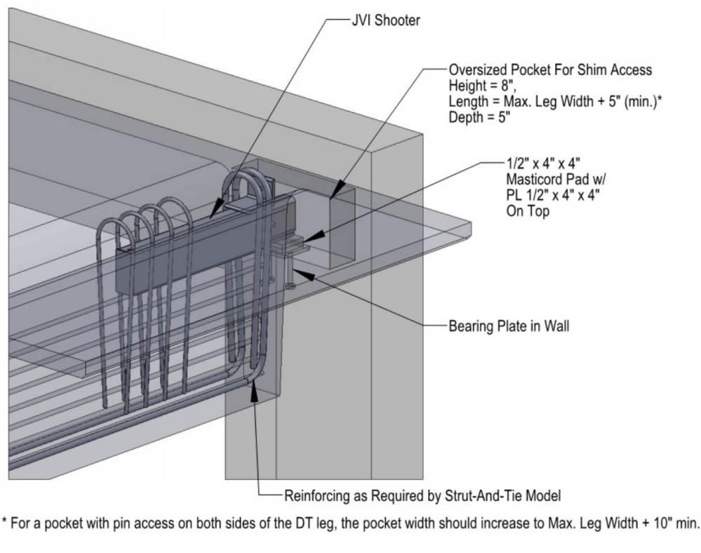 medium resolution of shooter connector