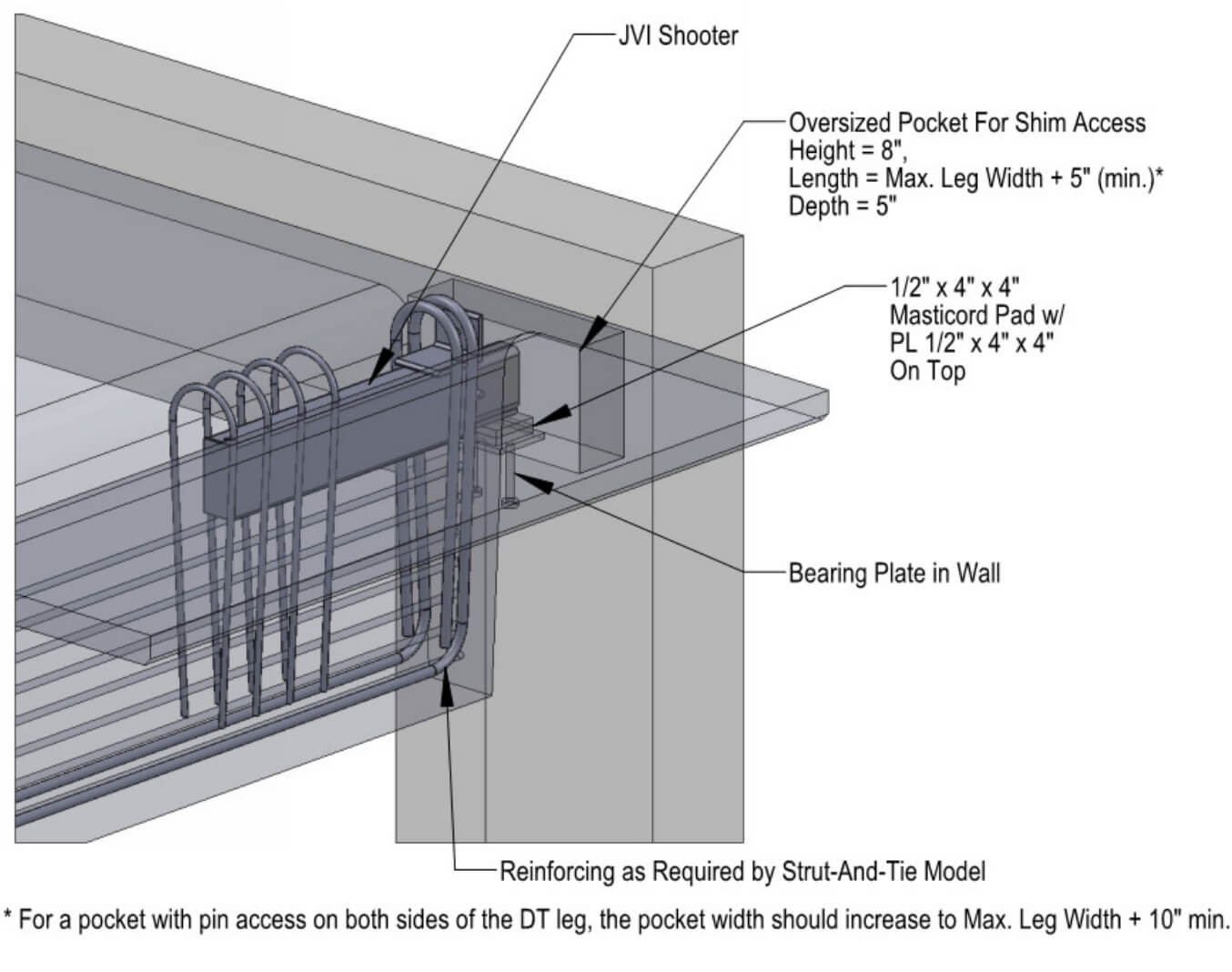 hight resolution of shooter connector