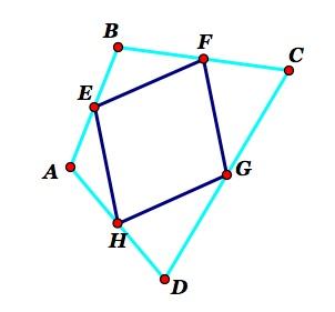 Inscribed Parallelograms In Quadrilaterals