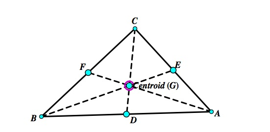 Centroids of a Triangle