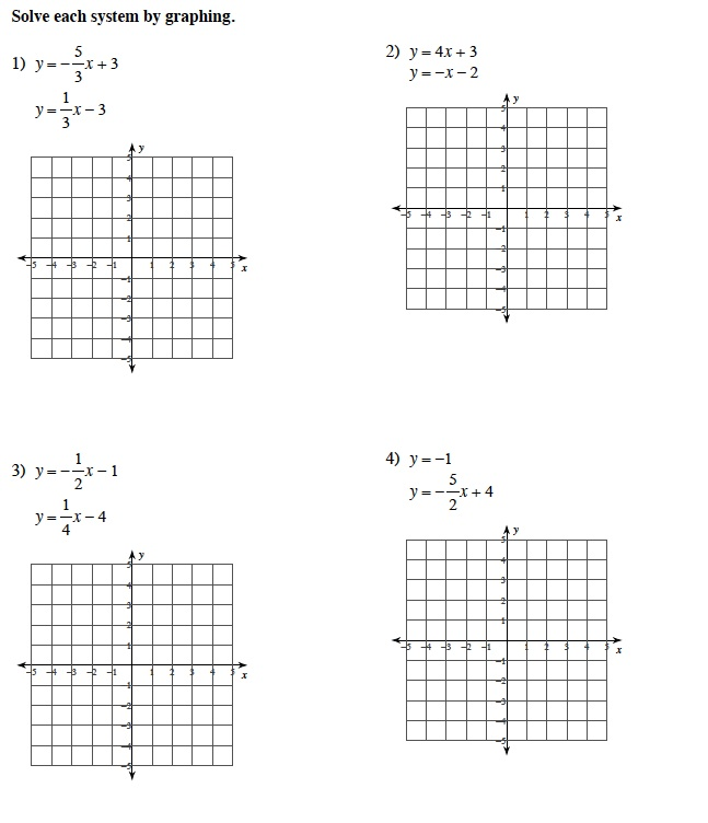 Solving Systems Of Linear Equations Worksheet With Answers