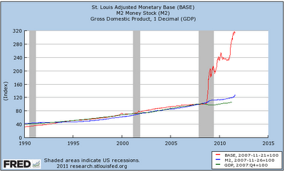 What's the Matter with (Quasi-)Monetarism?