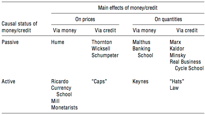 Five Thoughts on Monetary Policy
