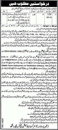 Situation vacant in District and Session Courts, TT Singh