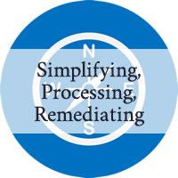 Simplifying, Processing, Remediating
