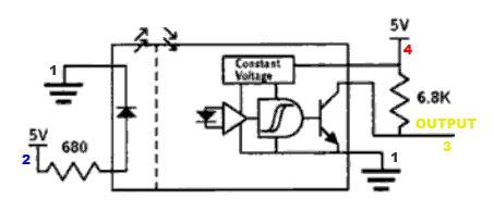 LED Wheel: Shaft Encoder