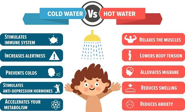 """Image text: """"Cold water vs. hot water: Cold water: stimulates immune system, increases alertness, prevents colds, stimulates anti-depression hormones, accelerates your metabolism; hot water: relaxes the muscles, lowers body tension, alleviates migraine, reduces swelling, reduces anxiety"""""""