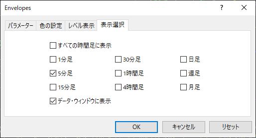FX MT4 インジ
