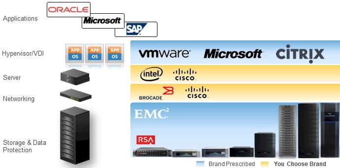 Le VDI, une approche salvatrice pour le BYOD (4/6)