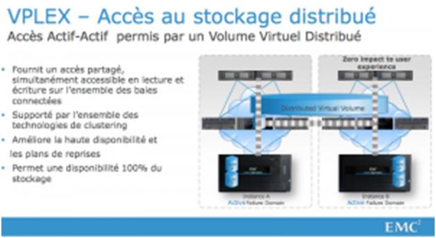 La révolution du stockage est en route : Quelle vision technologique pour EMC en 2013 ? (5/5)