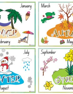 Seasons charts also chart ganda fullring rh