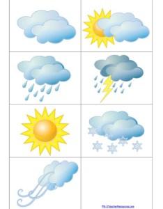 also weather chart images rh  teacherresources