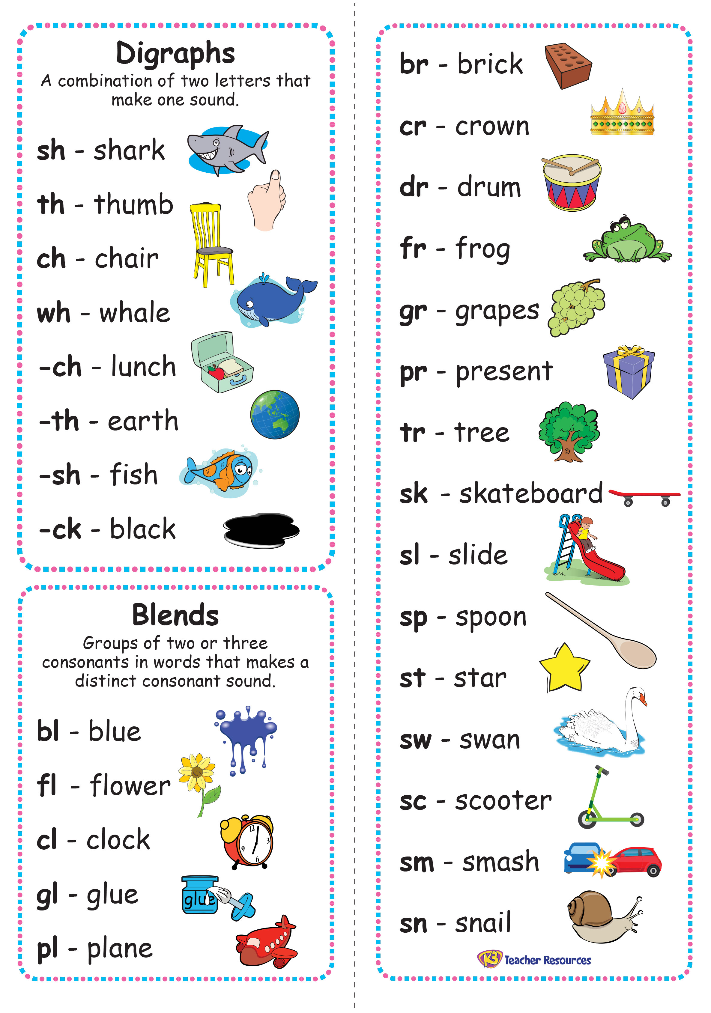 Common Digraphs And Blends Bookmark