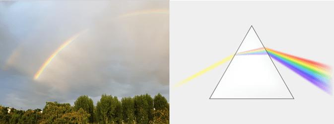 L'arc-en-ciel et prisme