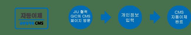 CMS donation 2