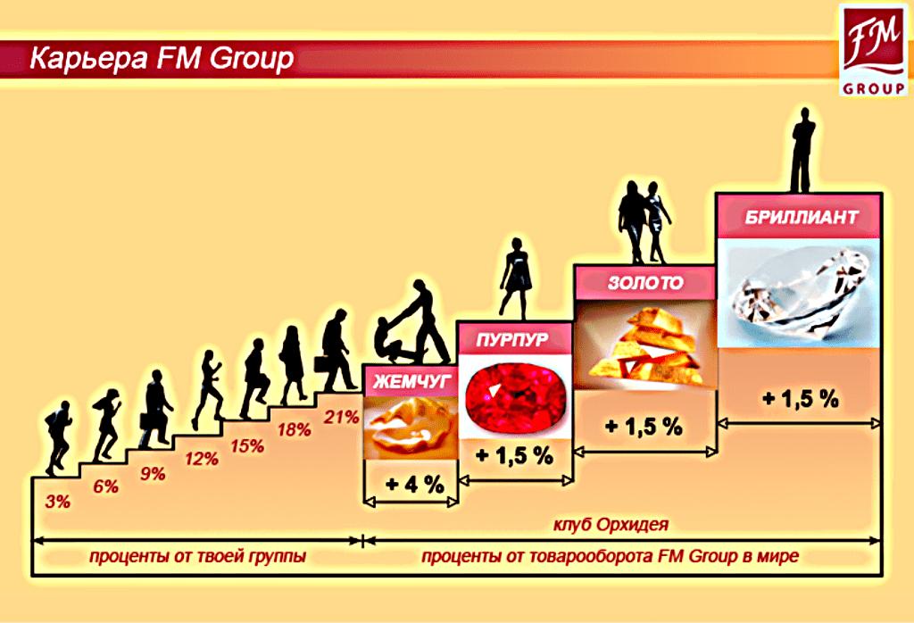 noi companii mlm de pierdere în greutate