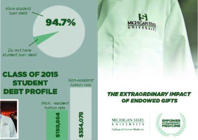 College of Human Medicine 2015 Impact Report