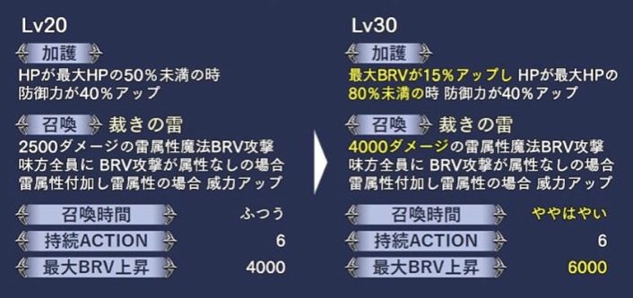 DFFOO ラムウLv30
