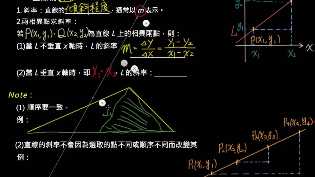 直線的斜率 - 106學年高職數學(B)第一冊 | 發現學習的美麗新世界
