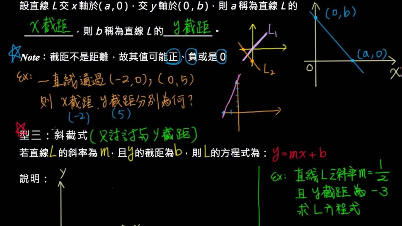 截距與斜截式 - 106學年高職數學(B)第一冊 | 發現學習的美麗新世界