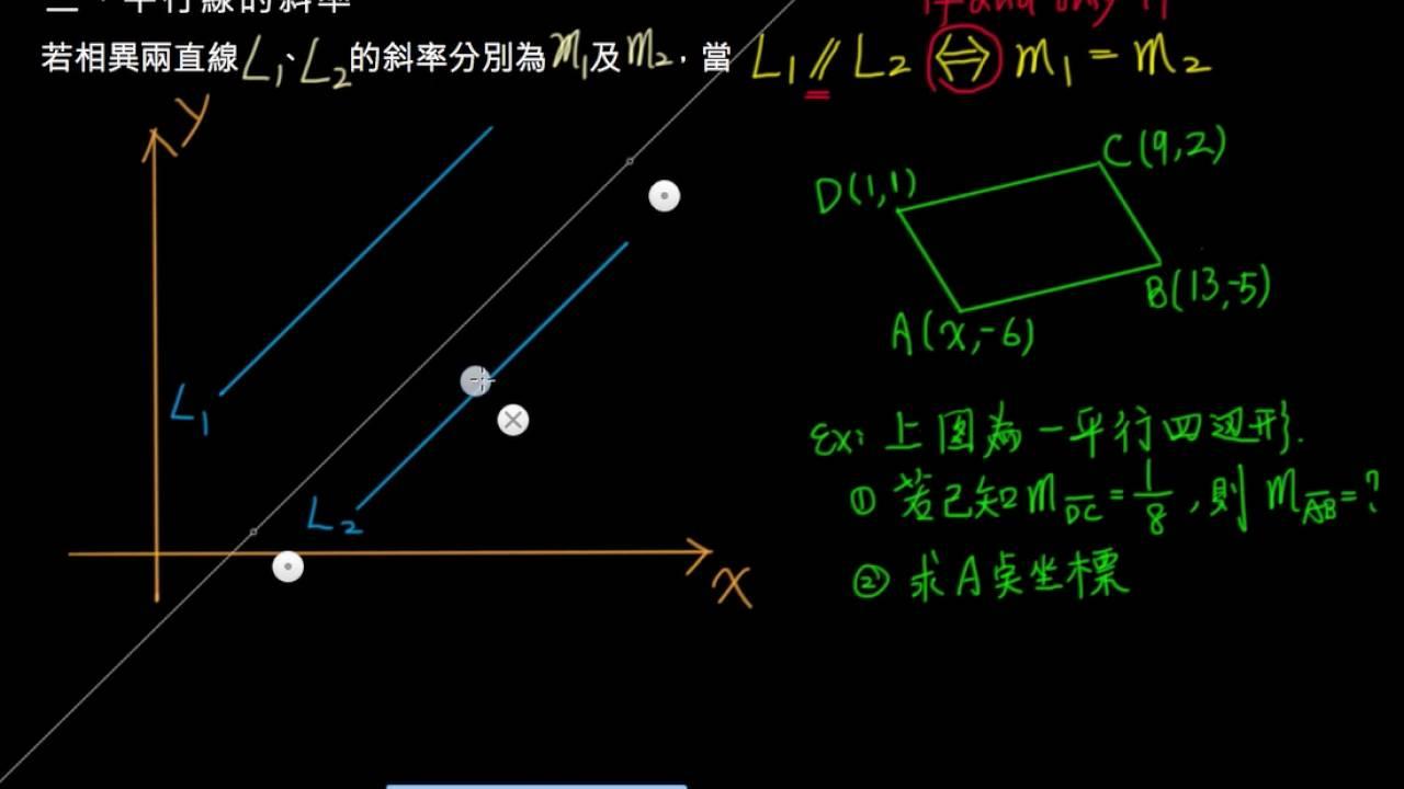 平行線的斜率 - 106學年高職數學(B)第一冊 | 發現學習的美麗新世界