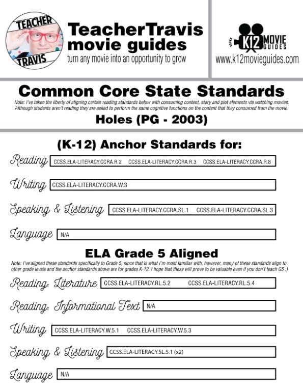 Holes Movie Guide | Questions | Worksheet (PG - 2003) CCSS Alignment