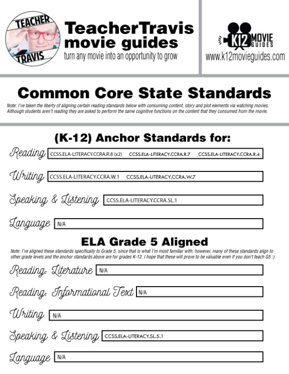 What the Health Documentary Movie Guide | Questions | Worksheet (2017) CCSS Anchor Standards
