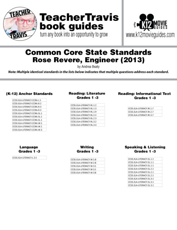 Rosie Revere, Engineer Read Aloud Book Guide   Questions   Worksheet   Google Form   CCSS Alignment