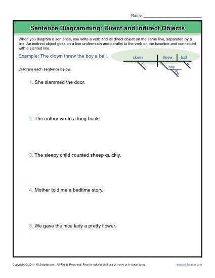 How To Diagram Indirect Objects : diagram, indirect, objects, Diagramming, Sentences, Worksheets:, Direct, Indirect, Objects