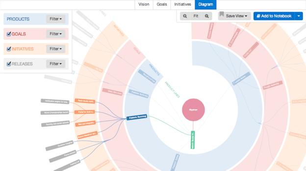 brilliant-visual-product-roadmap