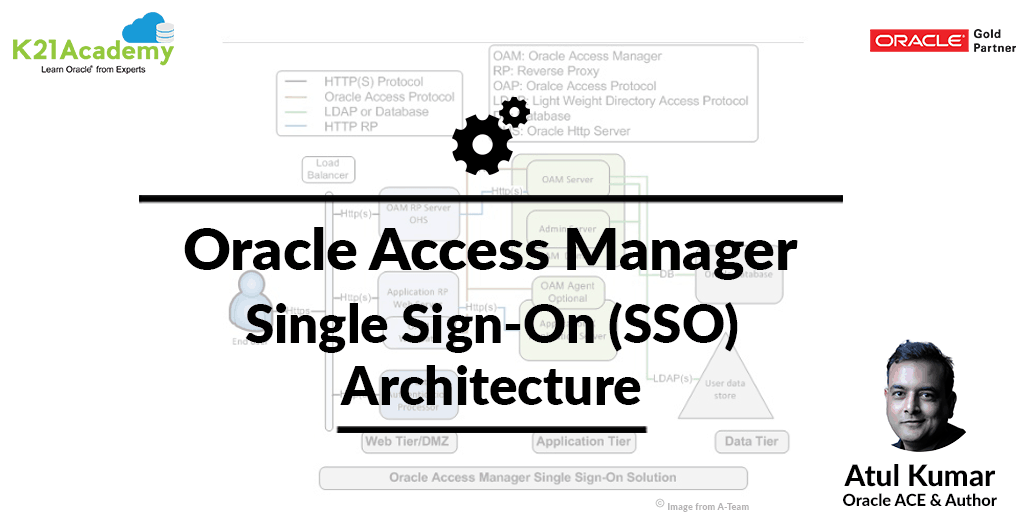 [Video] Oracle Access Manager (OAM) Architecture (5 Min