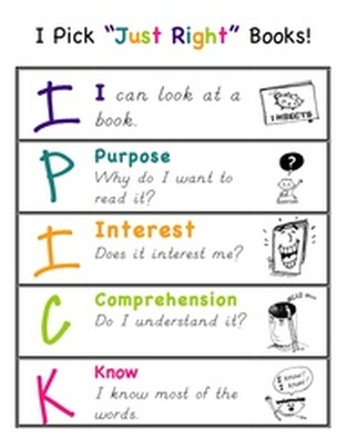 An anchor chart to use when teaching your children how pick  just right book this is great during independent reading workshop also charts  literacy academy rh  literacyacademy weebly