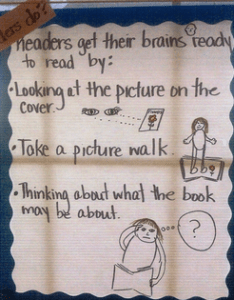 Just right books picture anchor chart from  kinder class also charts  literacy academy rh  literacyacademy weebly