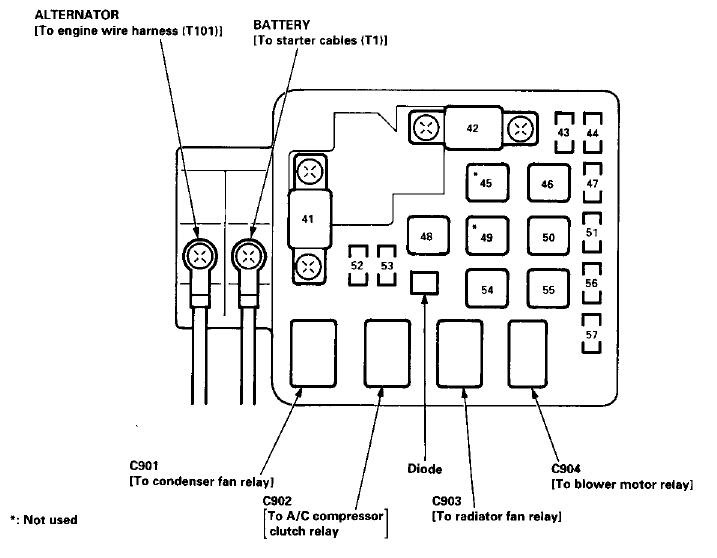 1996 Honda Civic Interior Fuse Box Diagram