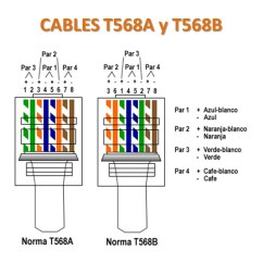 Cat6 Crossover Wiring Diagram Wire Diagrams Como Armar Cables De Red T568b En Hd Taringa