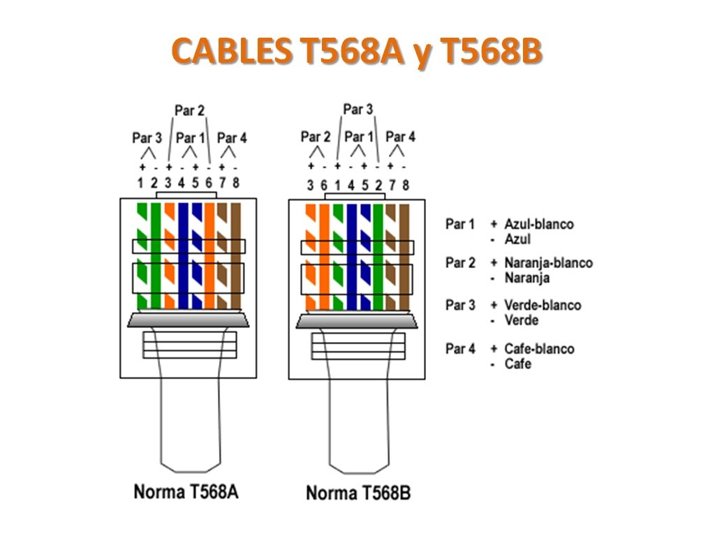crossover cable wiring diagram t568b aftermarket harness cat 5 patch get free image
