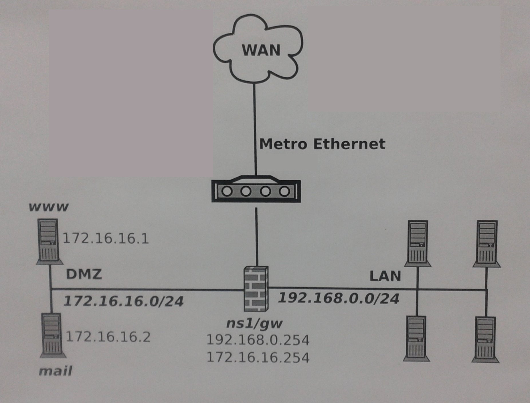 hight resolution of configuraci n de metro ethernet sin router cisco