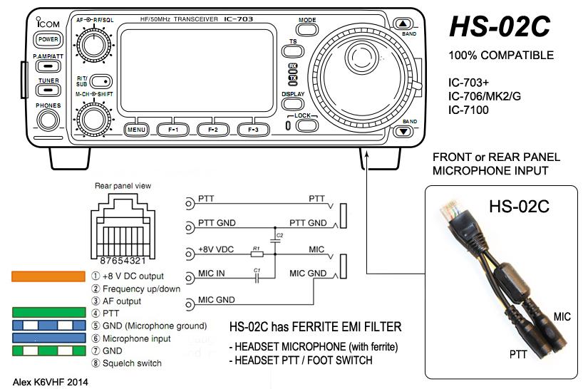 HS-02C