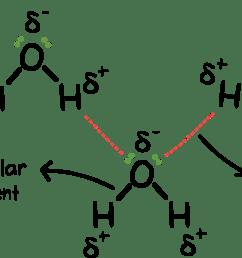 chemical bonding lewi diagram pdf [ 1385 x 762 Pixel ]