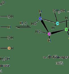 diagrams of monosaccharides [ 2792 x 833 Pixel ]