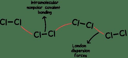 small resolution of chemical bonding lewi diagram pdf
