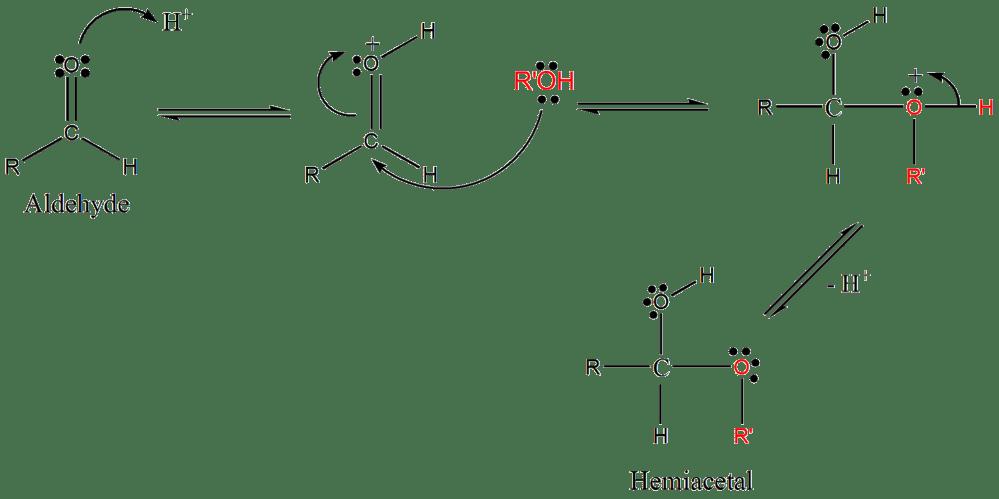 medium resolution of reaction creating hemiacetal