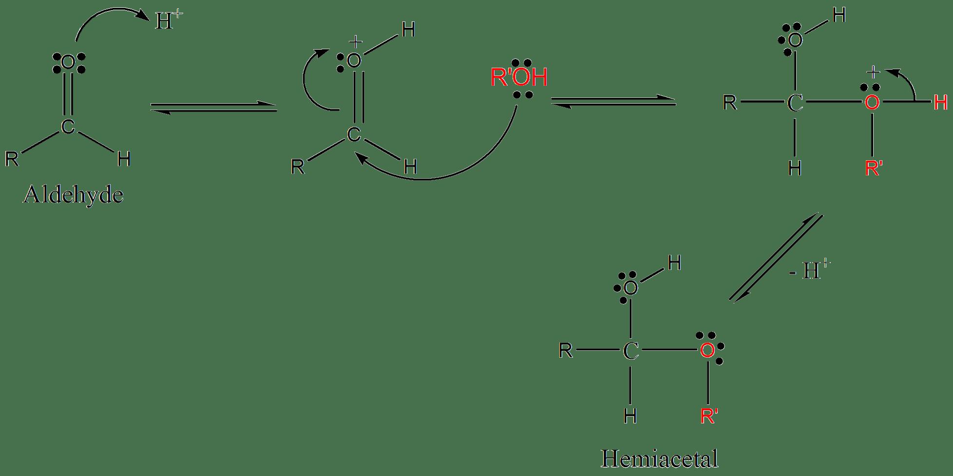 hight resolution of reaction creating hemiacetal