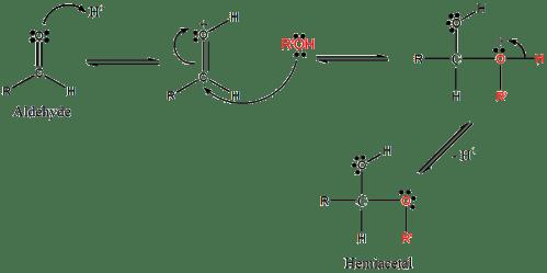 small resolution of reaction creating hemiacetal