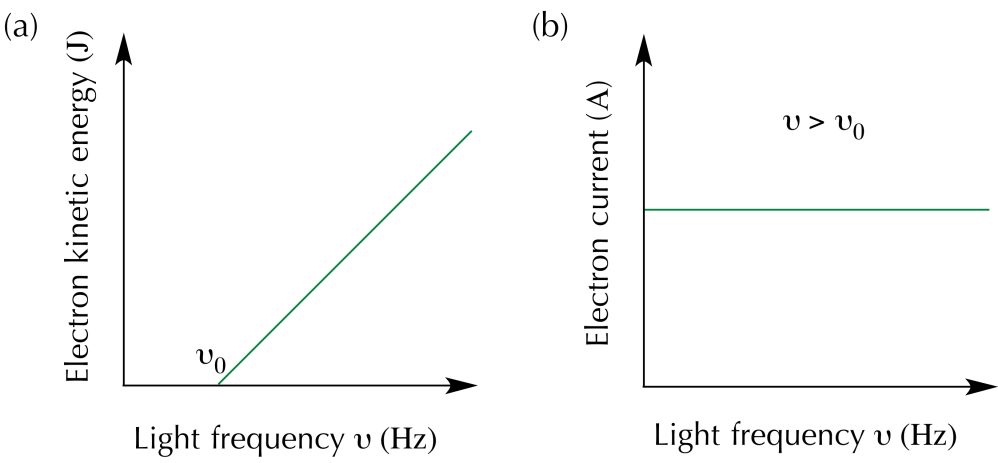 medium resolution of spectroscope diagram