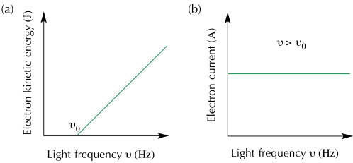 small resolution of spectroscope diagram