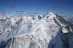 Oversikt over Mont Blanc-massivet.